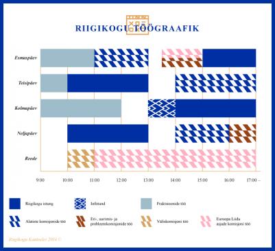 Riigikogu töögraafik