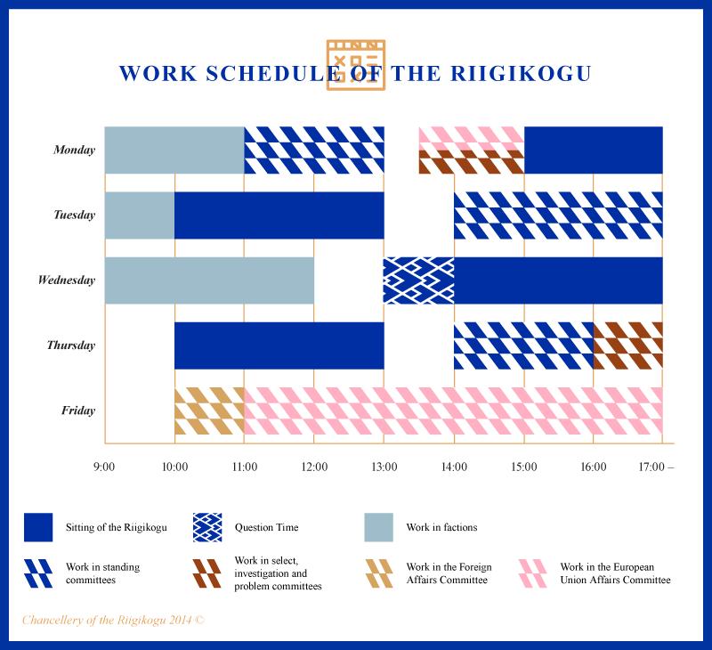 Infographic, Work schedule of the Riigikogu
