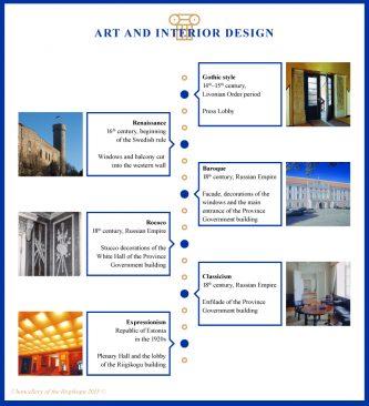 Graphic, art and interior design