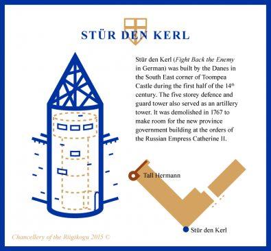 Graphic, Stür den Kerl tower