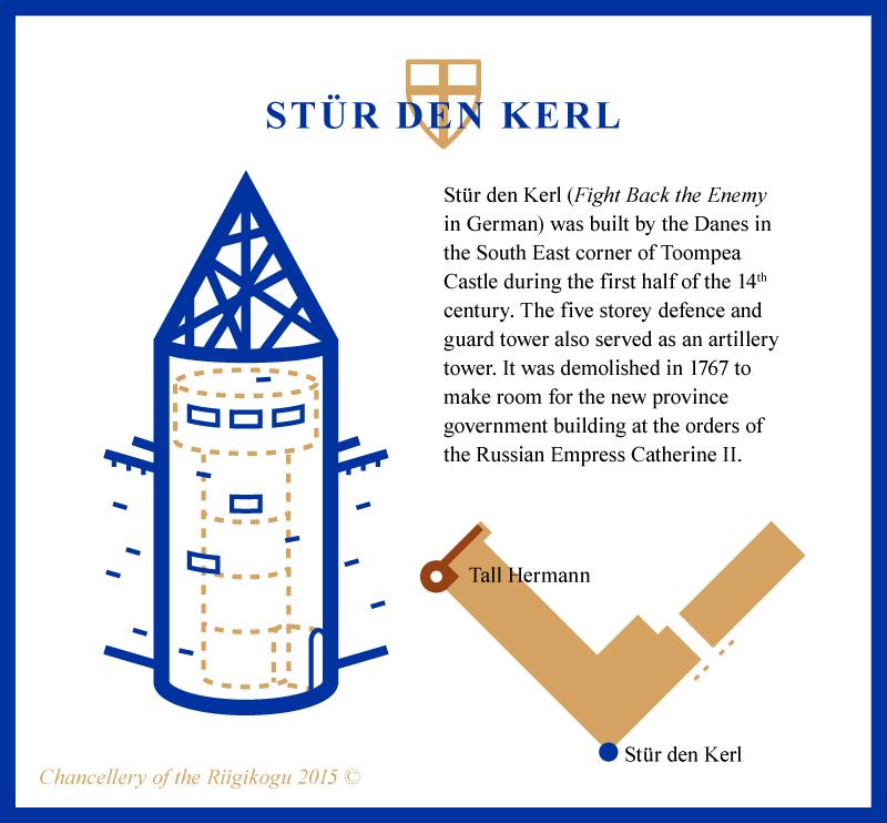 Infographic, Stür Den Kerl Tower