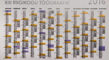 XIII Riigikogu töögraafik