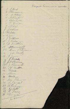 Maanõukogu liikmete allkirjad, 21. (8. vkj) augusti istung. RA, EAA.78.1.134, l. 18